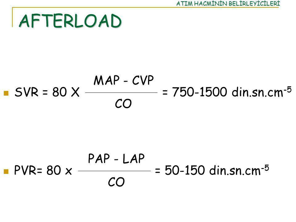 AFTERLOAD MAP - CVP SVR = 80 X = 750-1500 din.sn.cm-5 CO