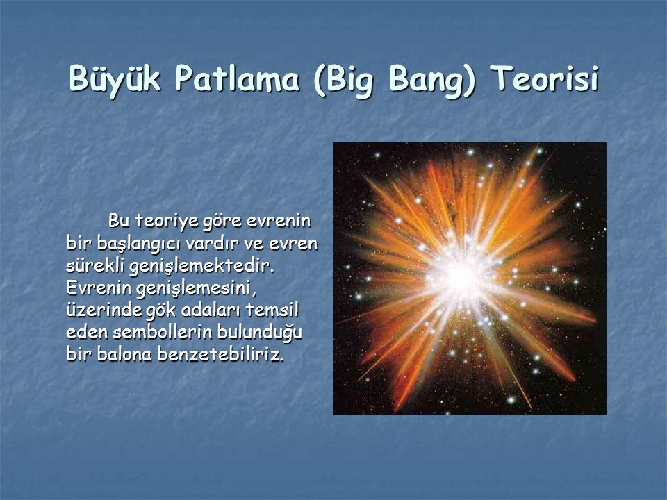 Büyük Patlama (Big Bang) Teorisi