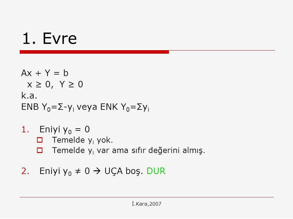 1. Evre Ax + Y = b x ≥ 0, Y ≥ 0 k.a. ENB Y0=Σ-yi veya ENK Y0=Σyi