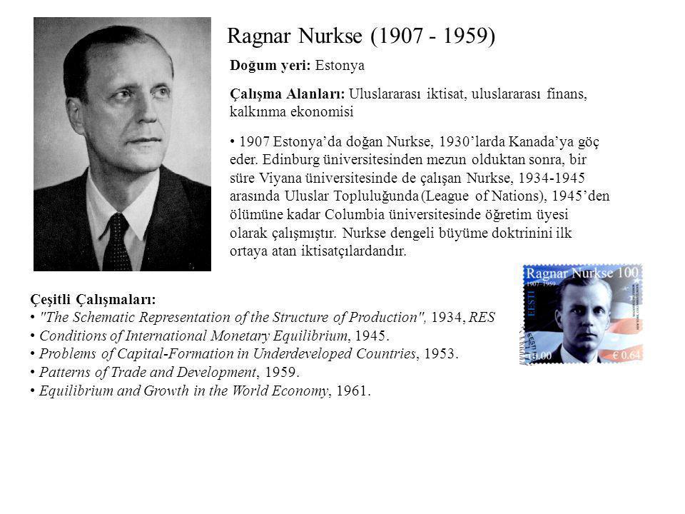 Ragnar Nurkse (1907 - 1959) Doğum yeri: Estonya