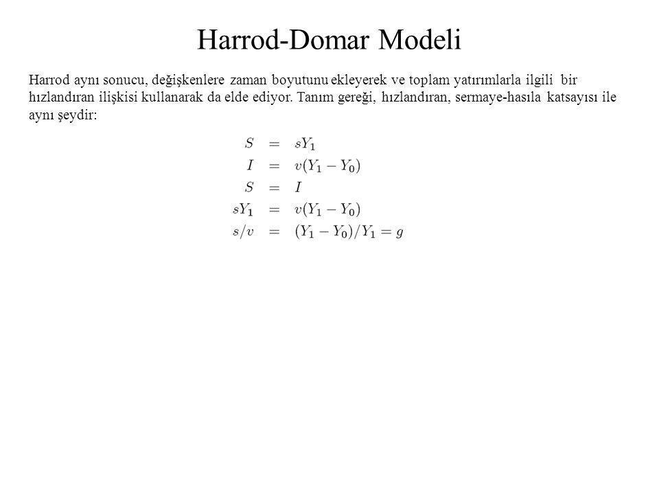 Harrod-Domar Modeli