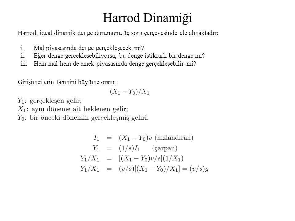 Harrod Dinamiği Harrod, ideal dinamik denge durumunu üç soru çerçevesinde ele almaktadır: Mal piyasasında denge gerçekleşecek mi