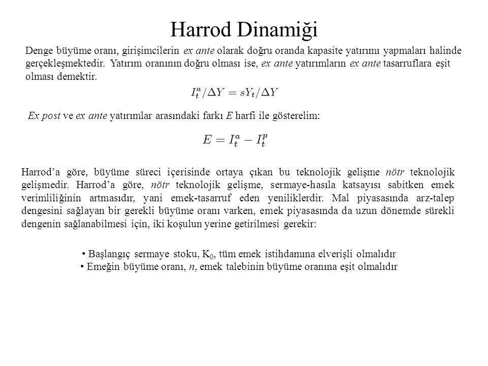 Harrod Dinamiği