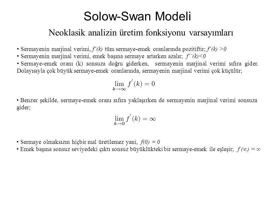 Solow-Swan Modeli Neoklasik analizin üretim fonksiyonu varsayımları