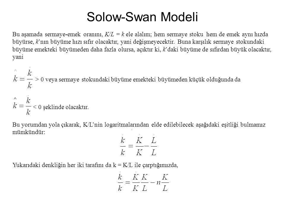 Solow-Swan Modeli