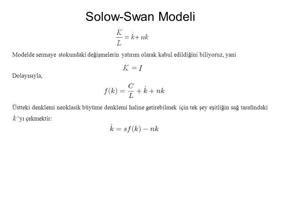 Solow-Swan Modeli Modelde sermaye stokundaki değişmelerin yatırım olarak kabul edildiğini biliyoruz, yani.