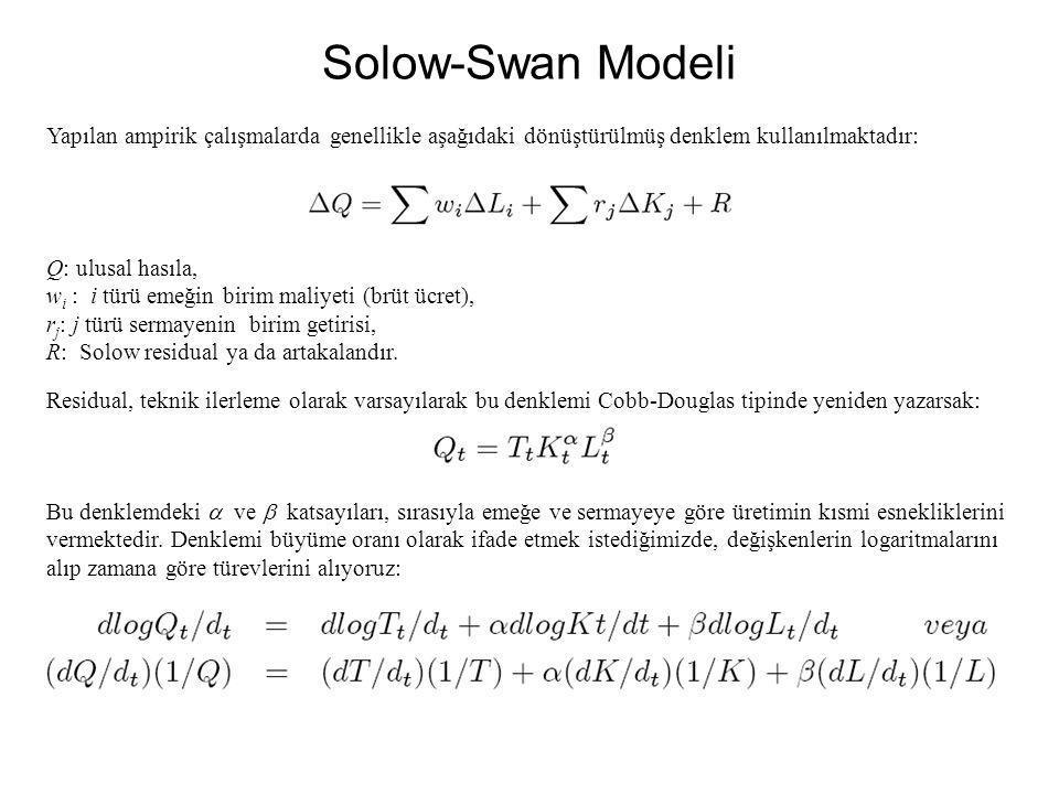 Solow-Swan Modeli Yapılan ampirik çalışmalarda genellikle aşağıdaki dönüştürülmüş denklem kullanılmaktadır: