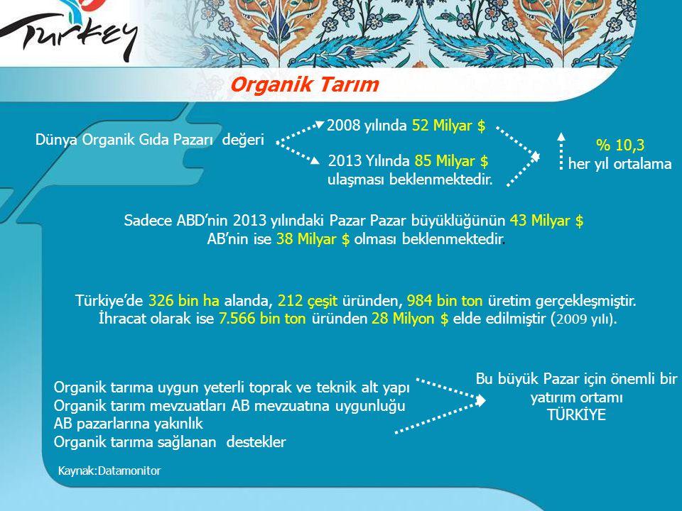Organik Tarım 2008 yılında 52 Milyar $