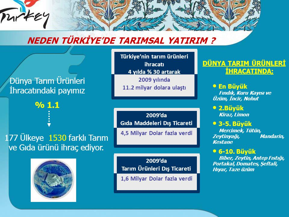 NEDEN TÜRKİYE'DE TARIMSAL YATIRIM