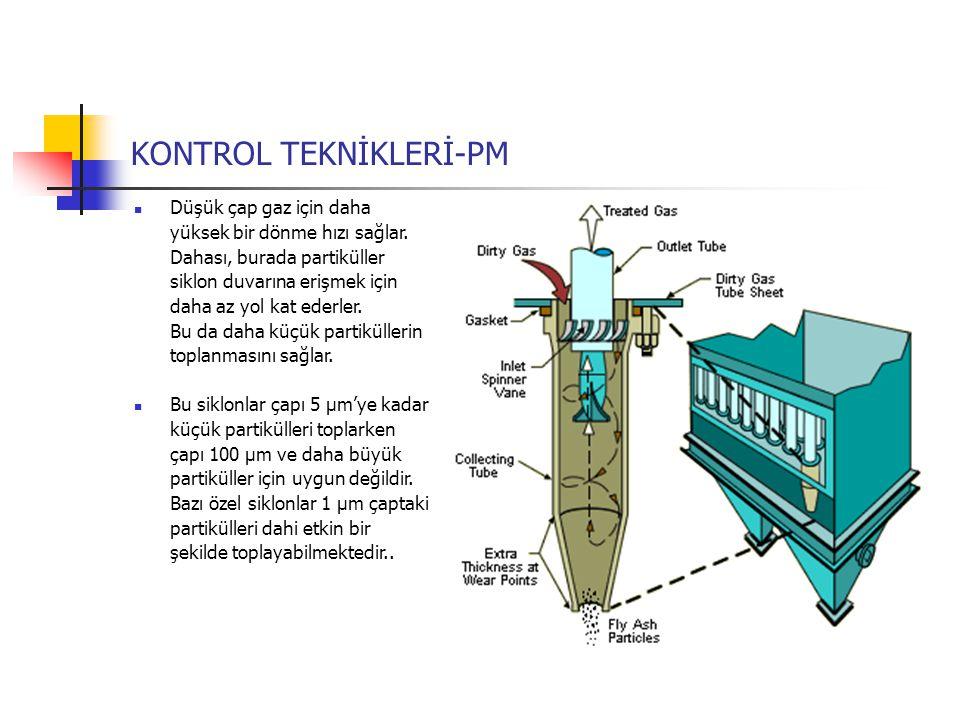 KONTROL TEKNİKLERİ-PM