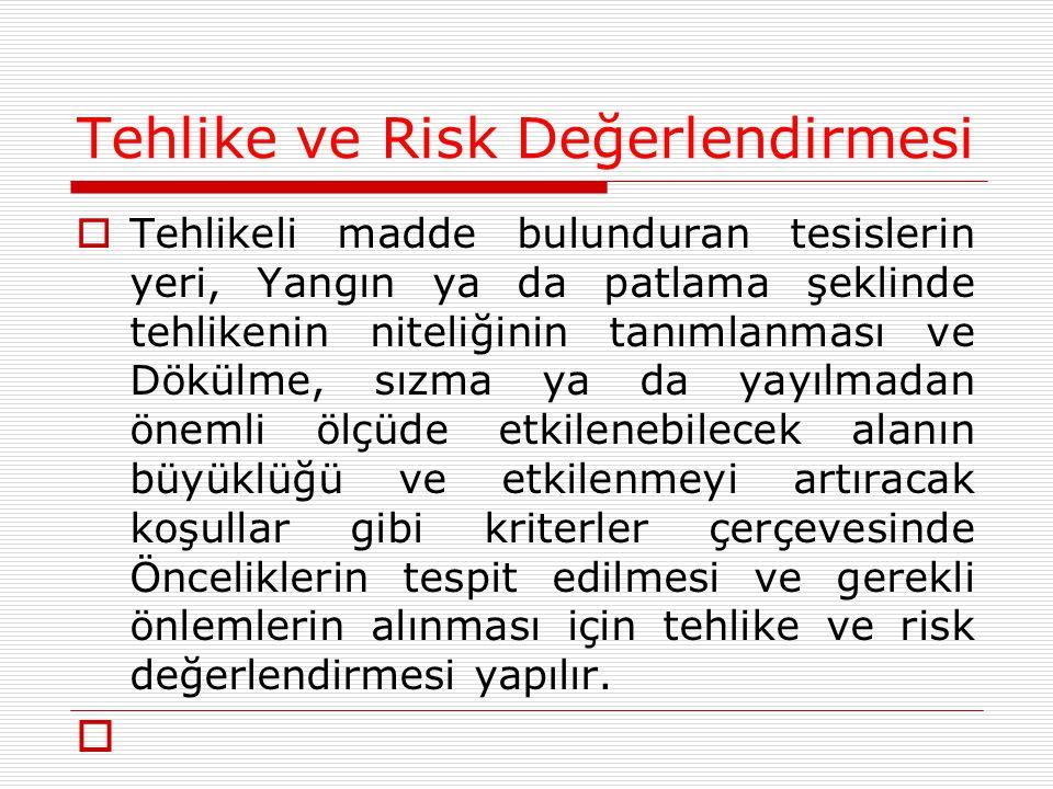 Tehlike ve Risk Değerlendirmesi