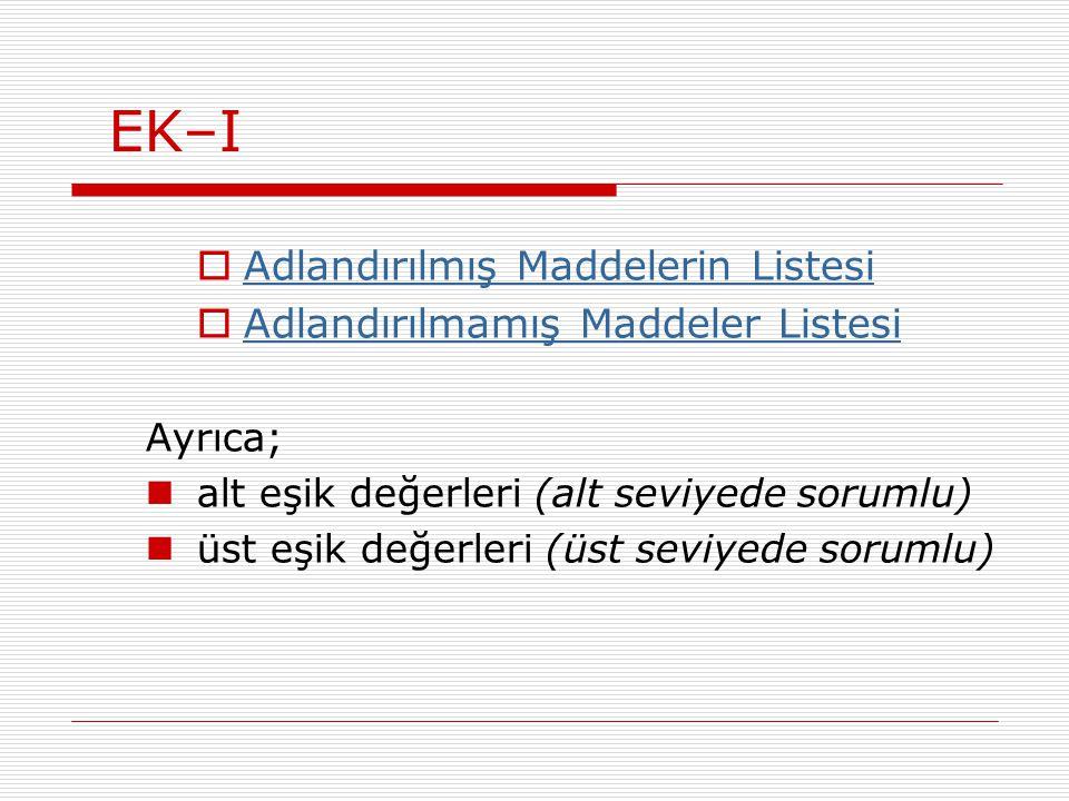 EK–I Adlandırılmış Maddelerin Listesi Adlandırılmamış Maddeler Listesi