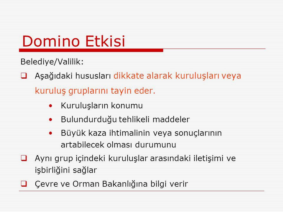 Domino Etkisi Belediye/Valilik: