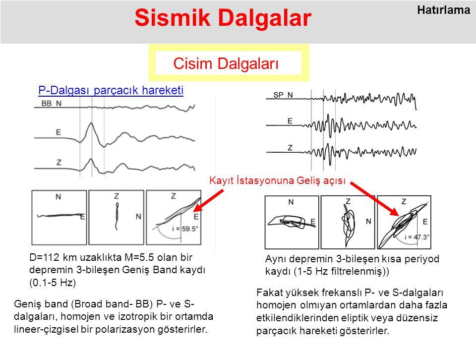 Sismik Dalgalar Cisim Dalgaları Hatırlama P-Dalgası parçacık hareketi