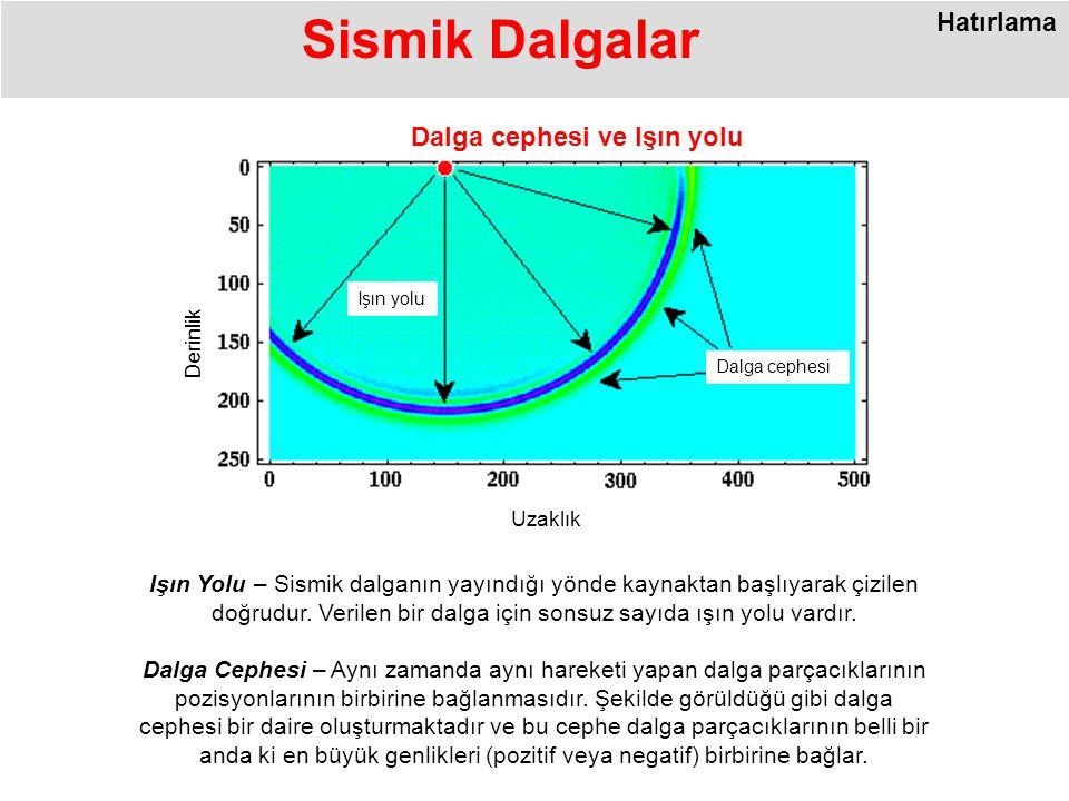 Sismik Dalgalar Hatırlama Dalga cephesi ve Işın yolu Derinlik (m)