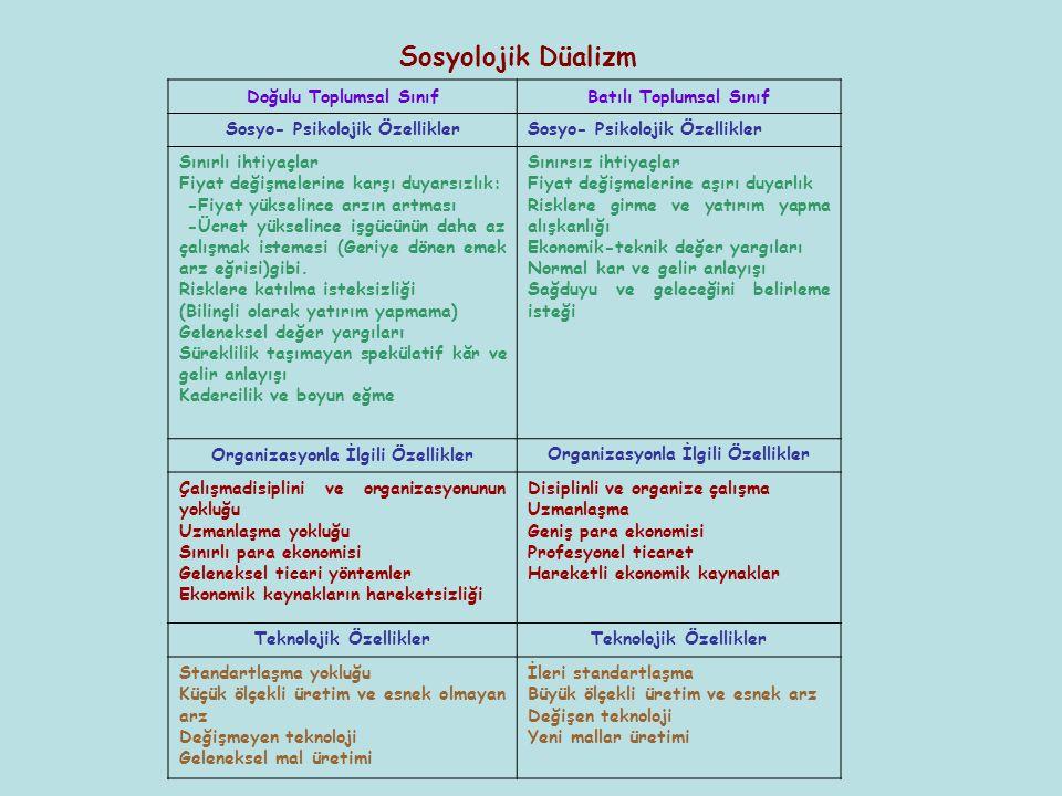 Sosyolojik Düalizm Doğulu Toplumsal Sınıf Batılı Toplumsal Sınıf