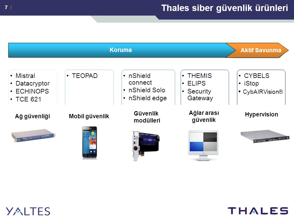 Thales siber güvenlik ürünleri
