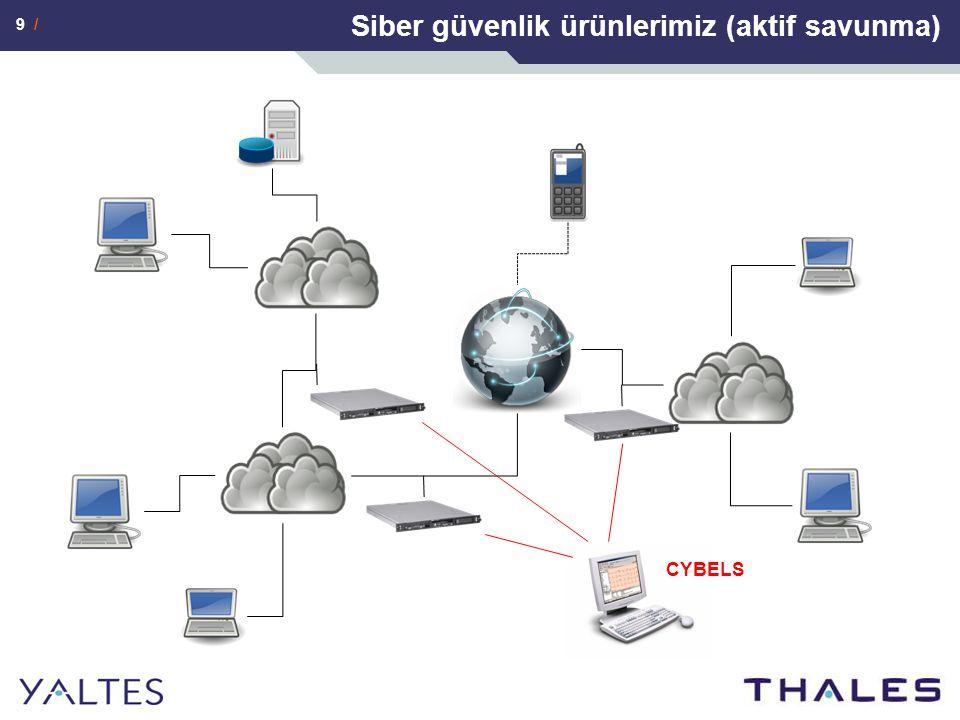 Siber güvenlik ürünlerimiz (aktif savunma)
