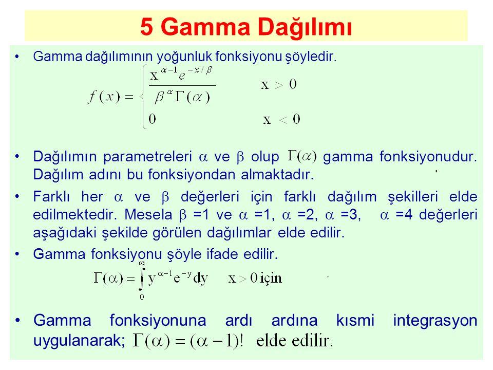 5 Gamma Dağılımı Gamma dağılımının yoğunluk fonksiyonu şöyledir.