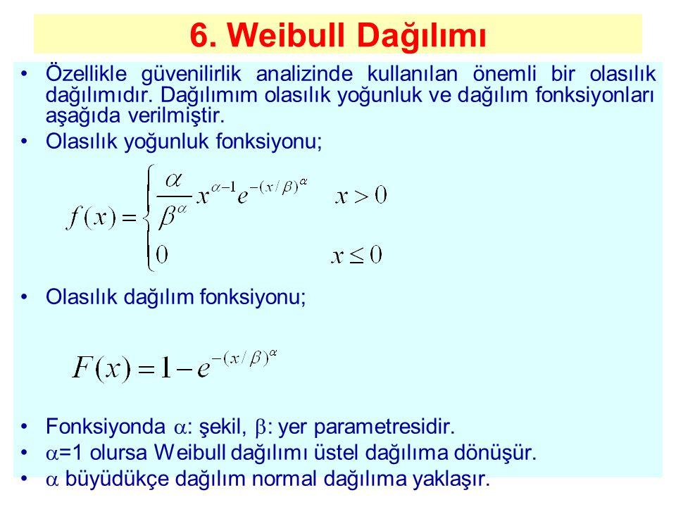6. Weibull Dağılımı