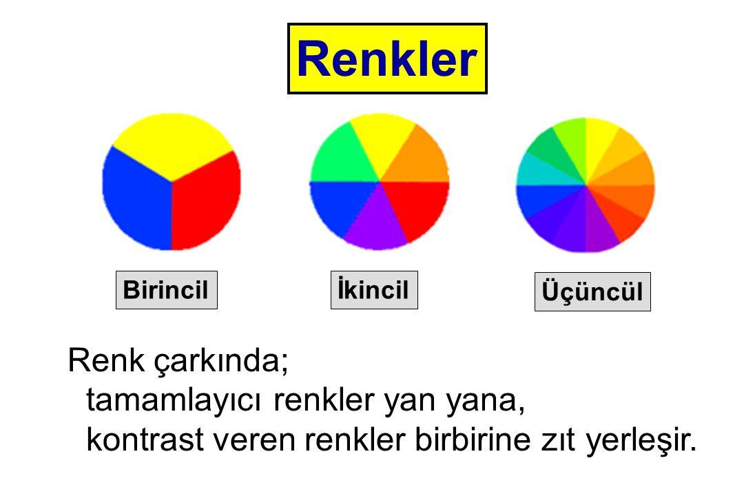 Renkler Renk çarkında; tamamlayıcı renkler yan yana,
