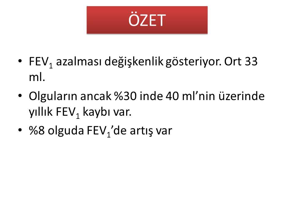 ÖZET FEV1 azalması değişkenlik gösteriyor. Ort 33 ml.