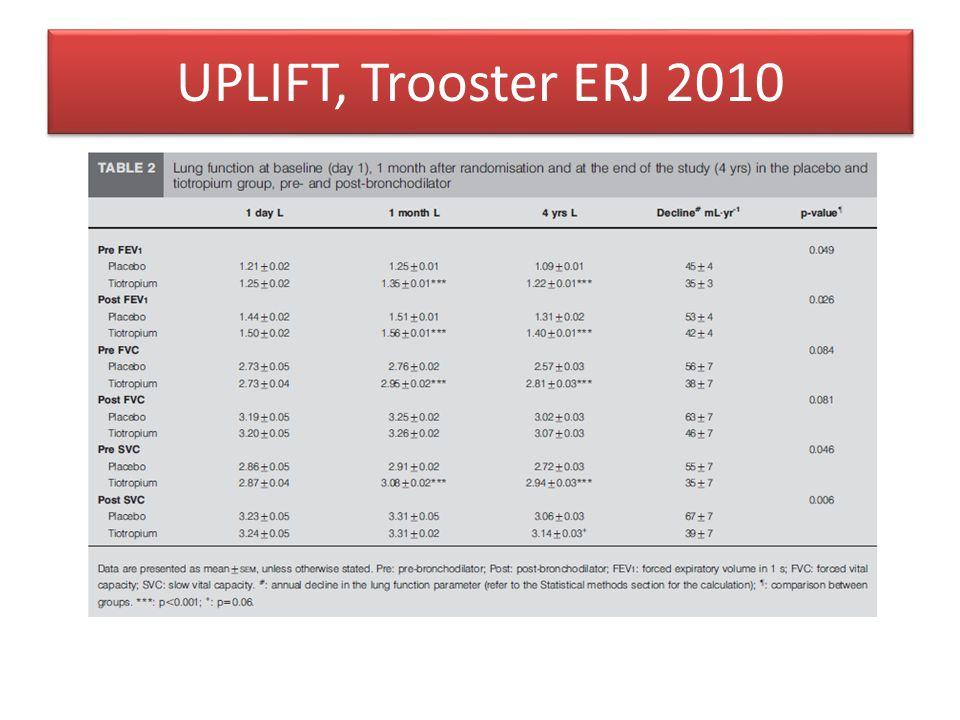 UPLIFT, Trooster ERJ 2010