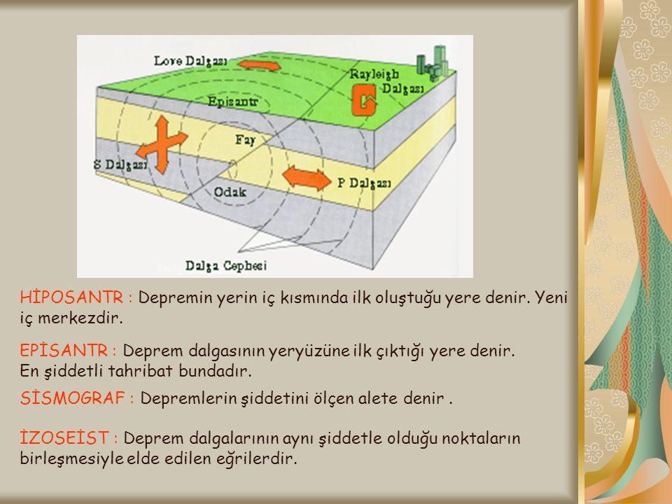 HİPOSANTR : Depremin yerin iç kısmında ilk oluştuğu yere denir