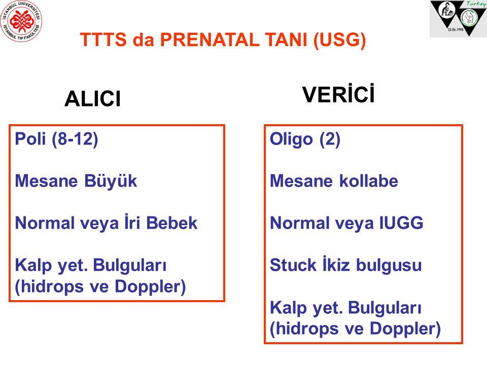 VERİCİ ALICI TTTS da PRENATAL TANI (USG) Poli (8-12) Mesane Büyük