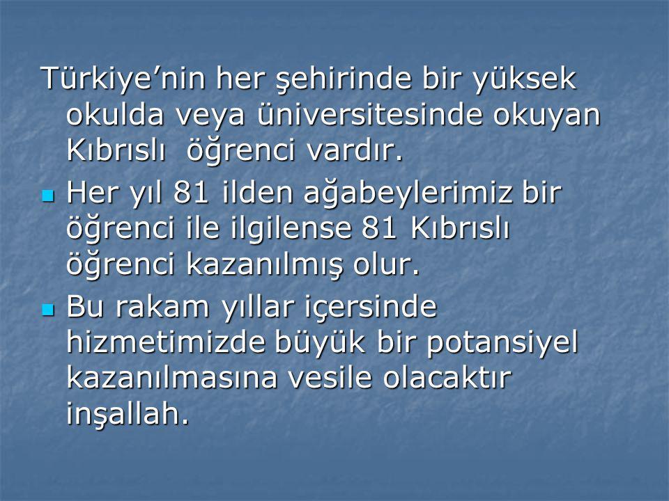 Türkiye'nin her şehirinde bir yüksek okulda veya üniversitesinde okuyan Kıbrıslı öğrenci vardır.