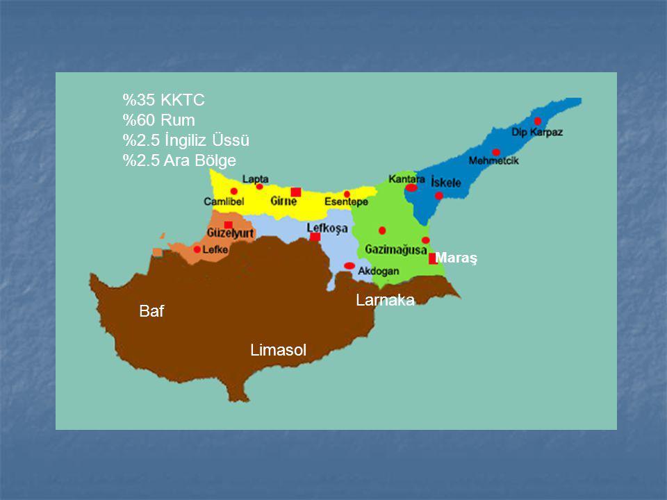 %35 KKTC %60 Rum %2.5 İngiliz Üssü %2.5 Ara Bölge Larnaka Baf Limasol