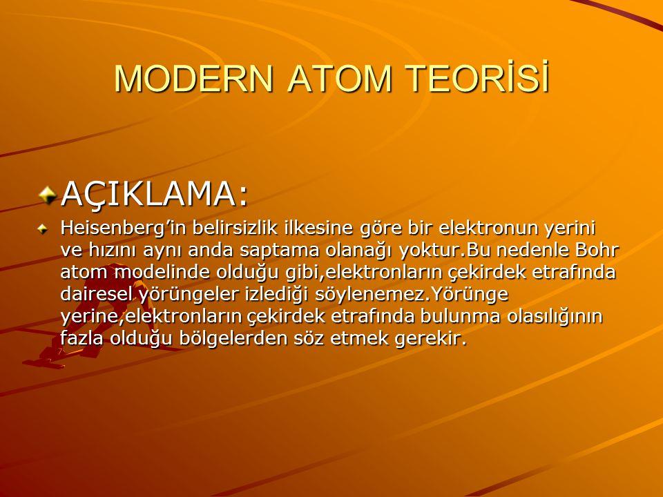 MODERN ATOM TEORİSİ AÇIKLAMA: