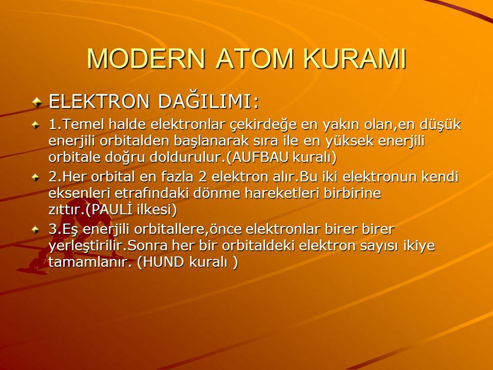 MODERN ATOM KURAMI ELEKTRON DAĞILIMI: