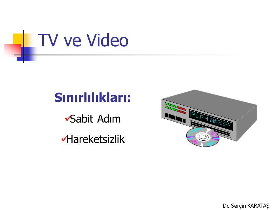 TV ve Video Sınırlılıkları: Sabit Adım Hareketsizlik