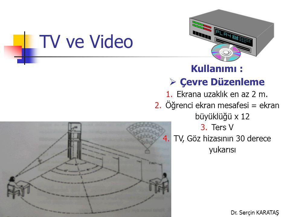 TV ve Video Kullanımı : Çevre Düzenleme Ekrana uzaklık en az 2 m.