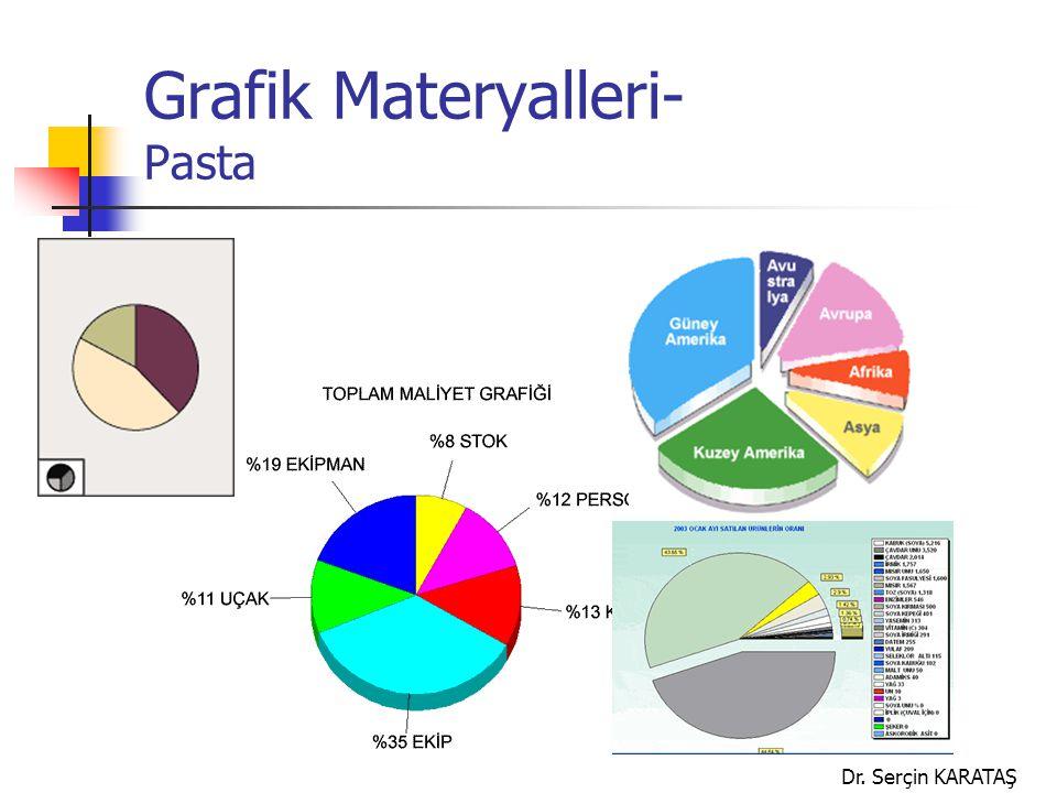 Grafik Materyalleri- Pasta