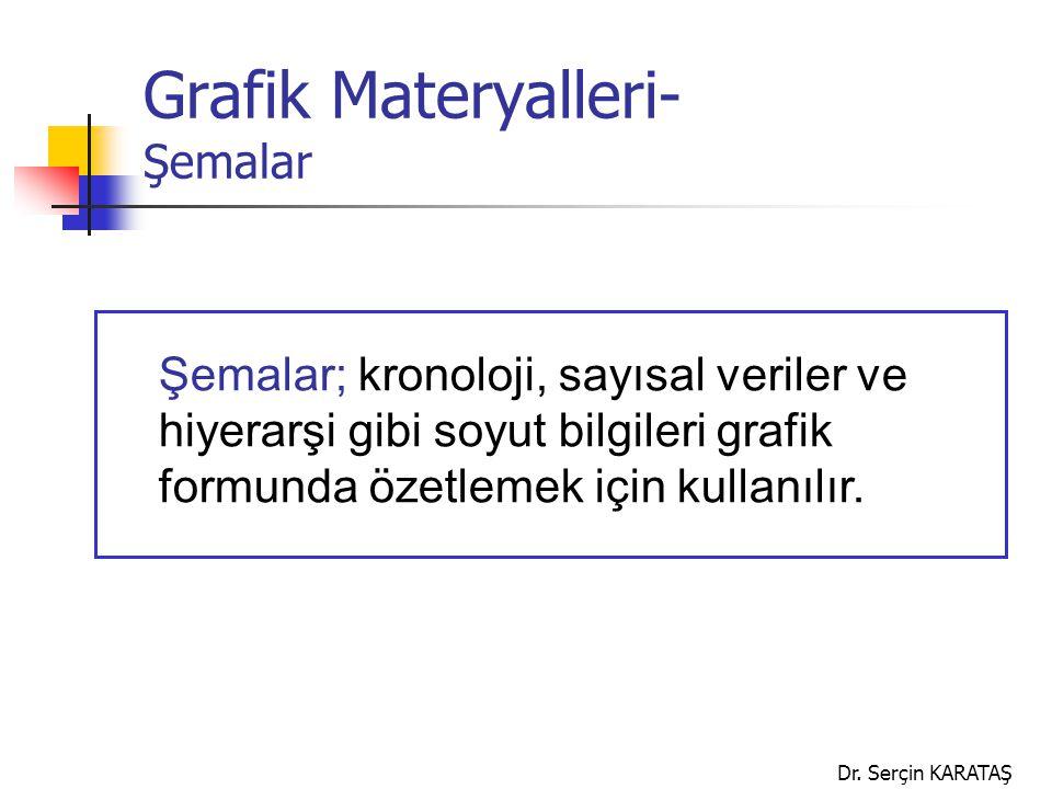 Grafik Materyalleri- Şemalar