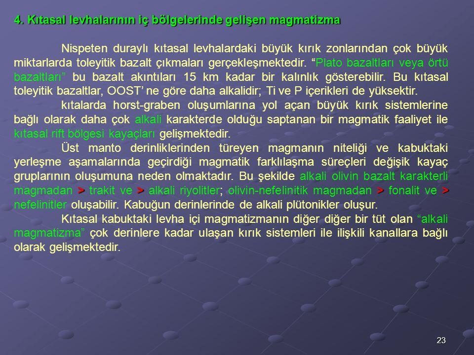 4. Kıtasal levhalarının iç bölgelerinde gelişen magmatizma