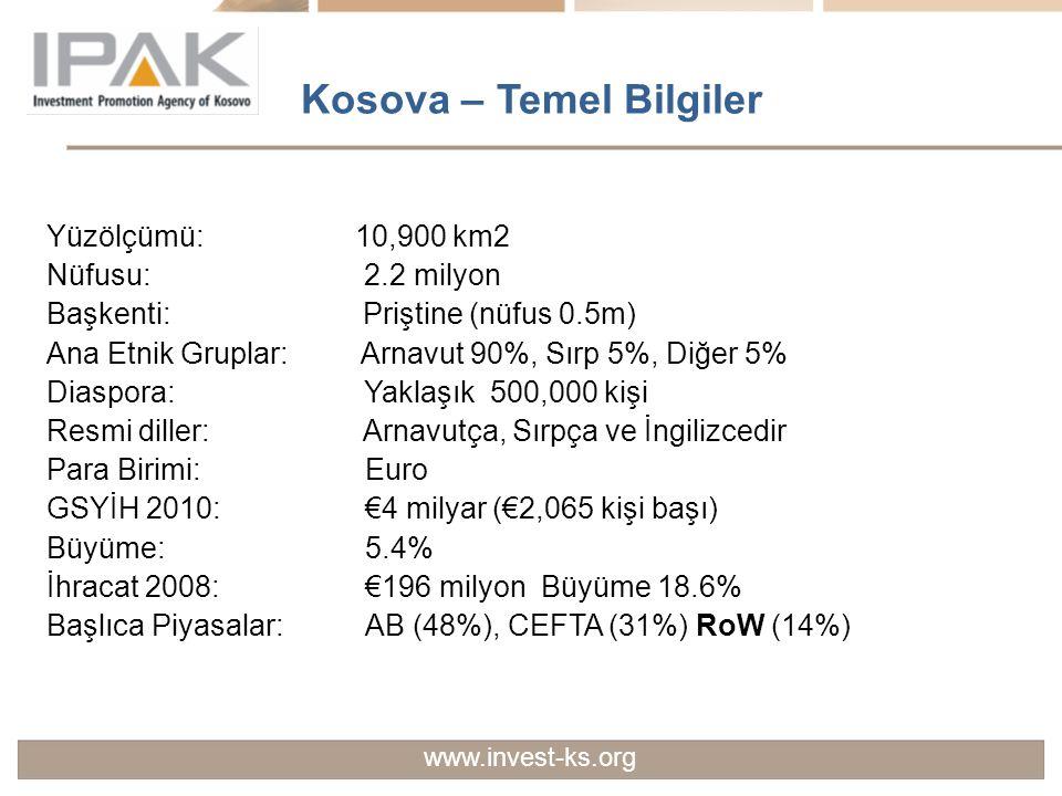 Kosova – Temel Bilgiler