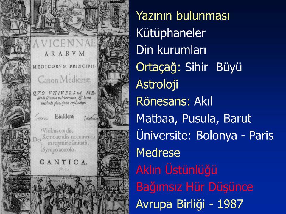 Yazının bulunması Kütüphaneler. Din kurumları. Ortaçağ: Sihir Büyü Astroloji. Rönesans: Akıl. Matbaa, Pusula, Barut.