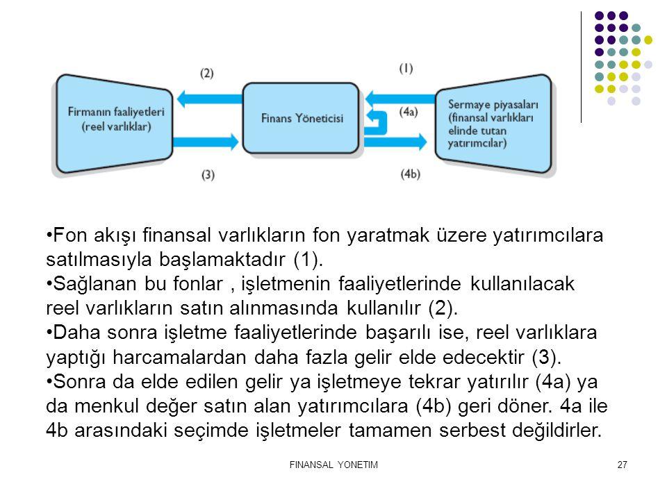 Fon akışı finansal varlıkların fon yaratmak üzere yatırımcılara satılmasıyla başlamaktadır (1).