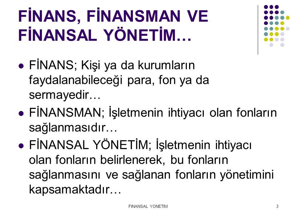 FİNANS, FİNANSMAN VE FİNANSAL YÖNETİM…