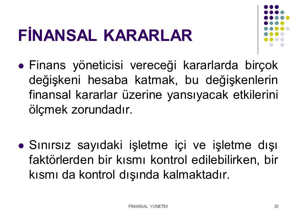FİNANSAL KARARLAR