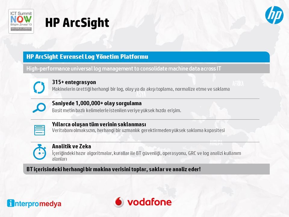 HP ArcSight HP ArcSight Evrensel Log Yönetim Platformu