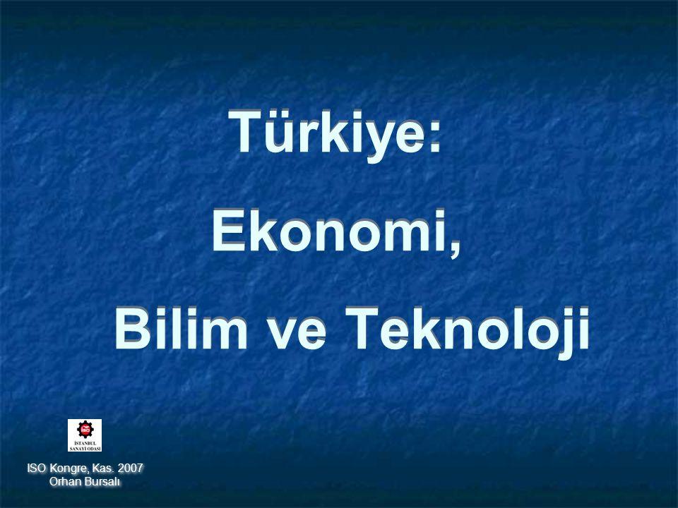 Türkiye: Ekonomi, Bilim ve Teknoloji