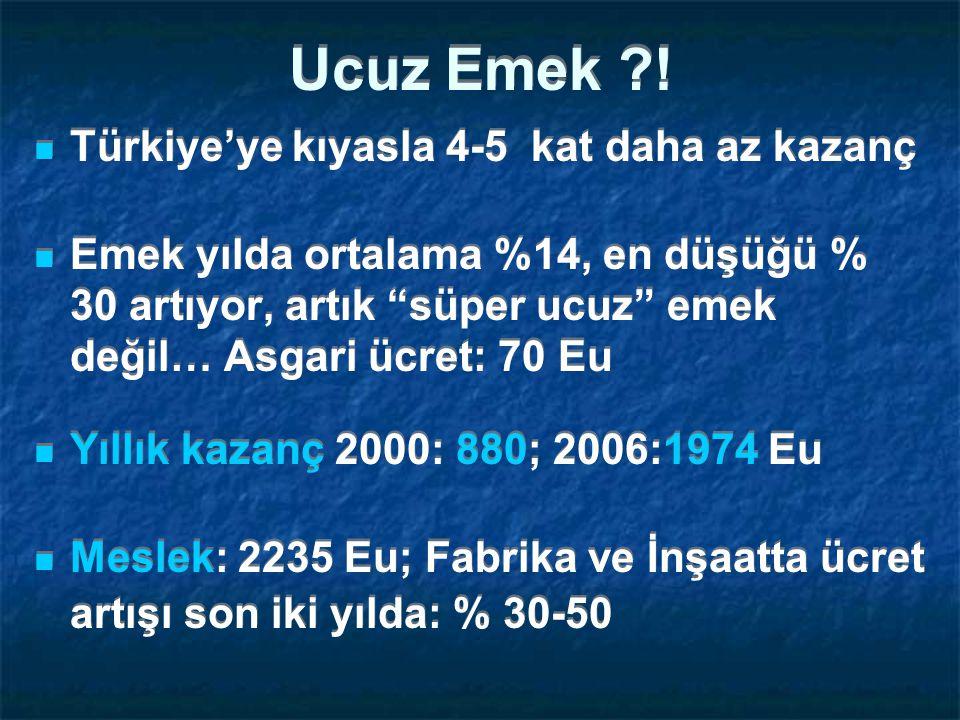 Ucuz Emek ! Türkiye'ye kıyasla 4-5 kat daha az kazanç