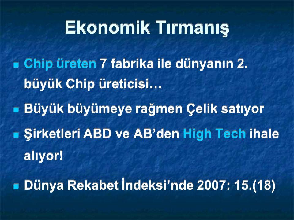 Ekonomik Tırmanış Chip üreten 7 fabrika ile dünyanın 2. büyük Chip üreticisi… Büyük büyümeye rağmen Çelik satıyor.