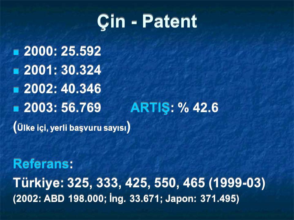 Çin - Patent 2000: 25.592. 2001: 30.324. 2002: 40.346. 2003: 56.769 ARTIŞ: % 42.6. (Ülke içi, yerli başvuru sayısı)
