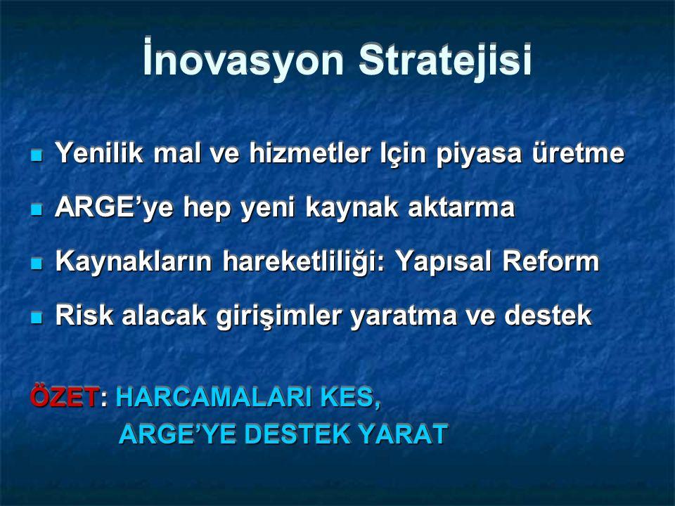 İnovasyon Stratejisi Yenilik mal ve hizmetler Için piyasa üretme