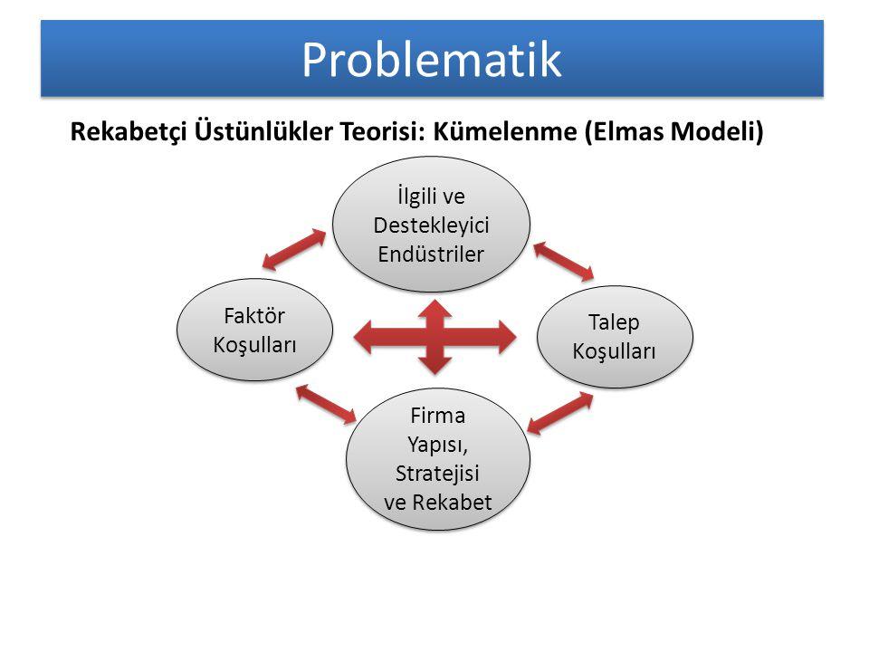 Problematik Rekabetçi Üstünlükler Teorisi: Kümelenme (Elmas Modeli)